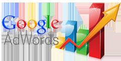 Campaña Google AdWords - Precio